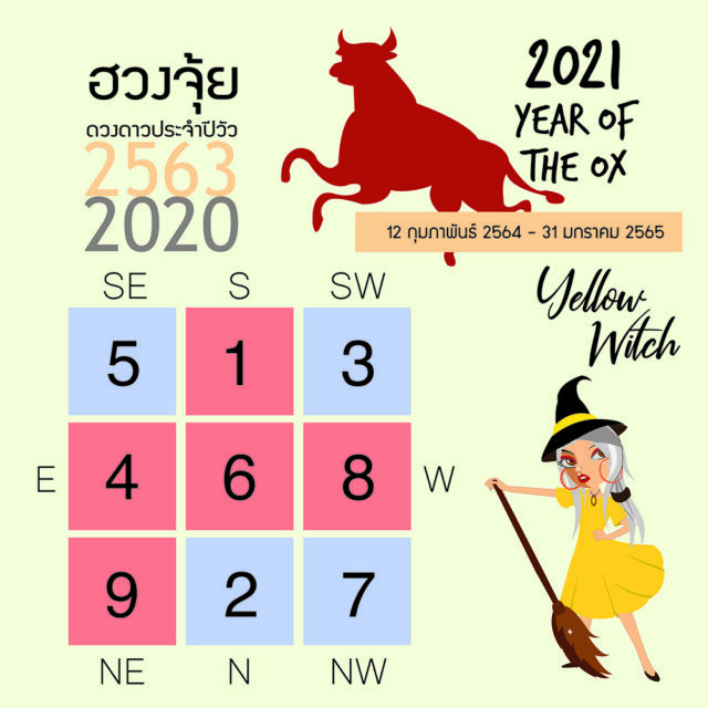 2021 year of ox Feng shui